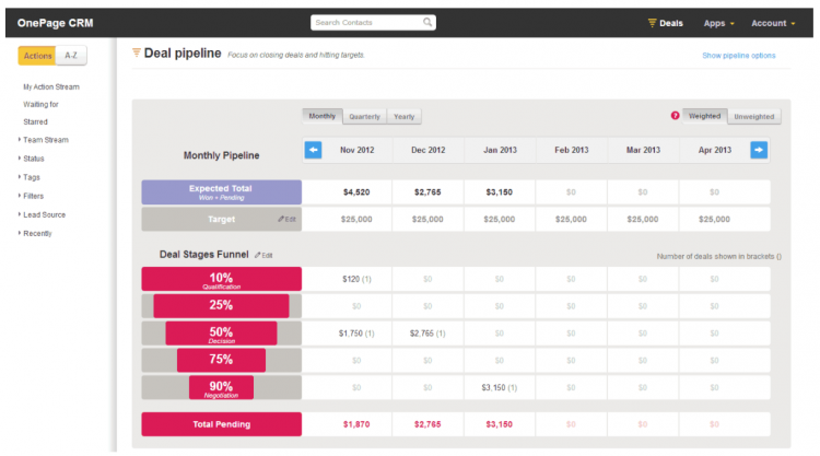 OnePage CRM screenshot deal pipeline