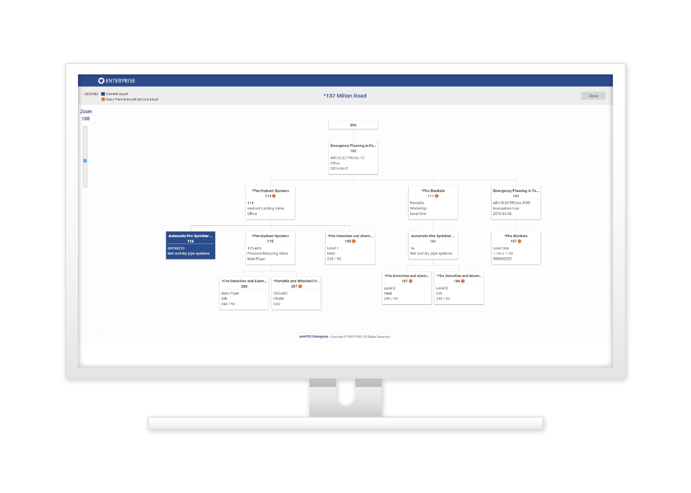 Assets Tree View