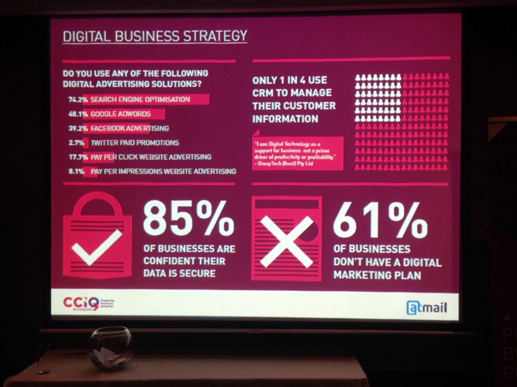 Digital Readiness 2013 Results