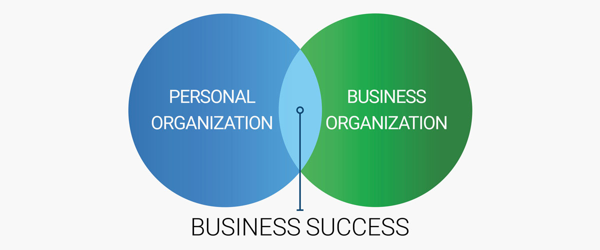 Business Success graphic - Personal Organization/Business Organizations venn diagram