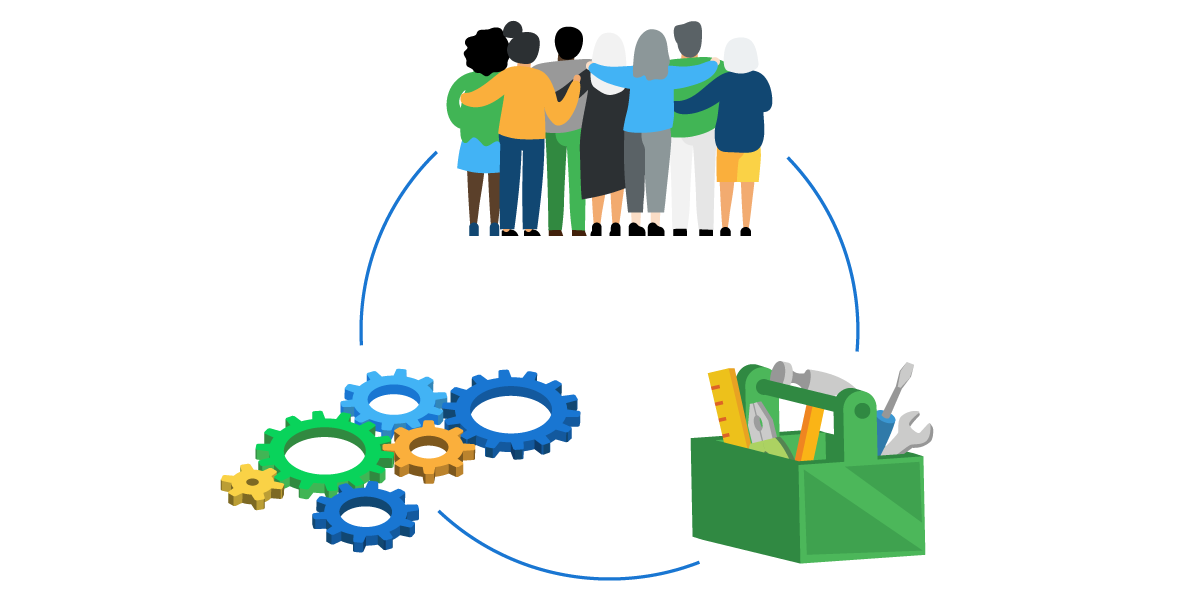 A group of people, a cluster of wheels and cogs, and a tool box connected through operations management processes.