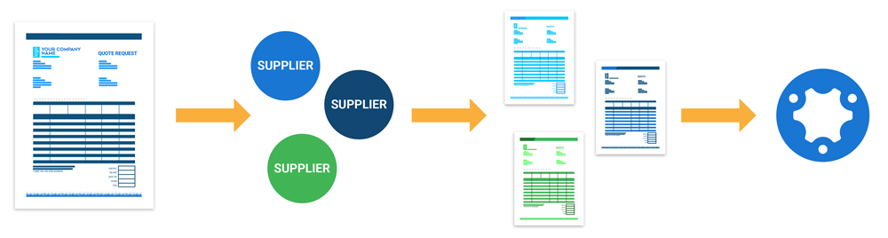 Import supplier quotes process graphic