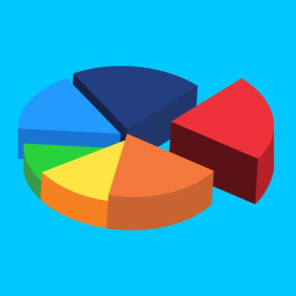 3d Pie chart with each segment seperated