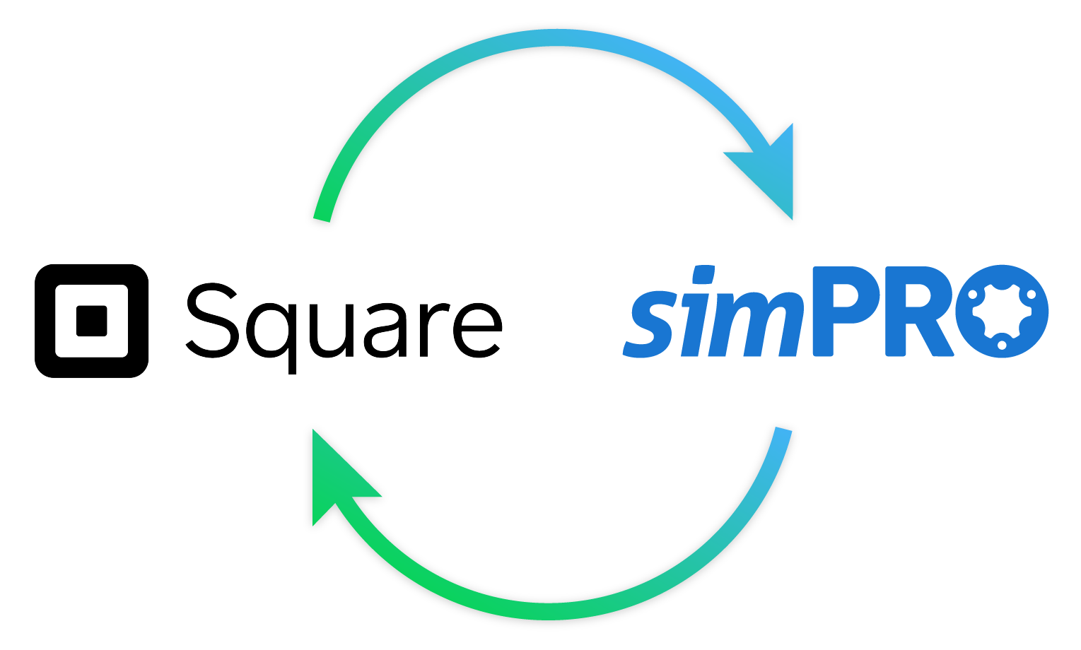 simPRO and Square